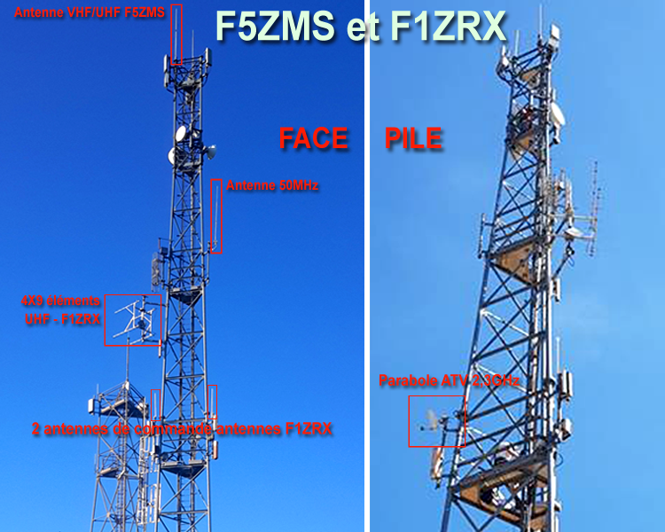 implantation antennes f5zms f1zrx