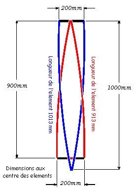 image_dimensions d'une antenne qfh